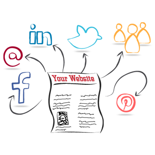 integrate social media into your website th